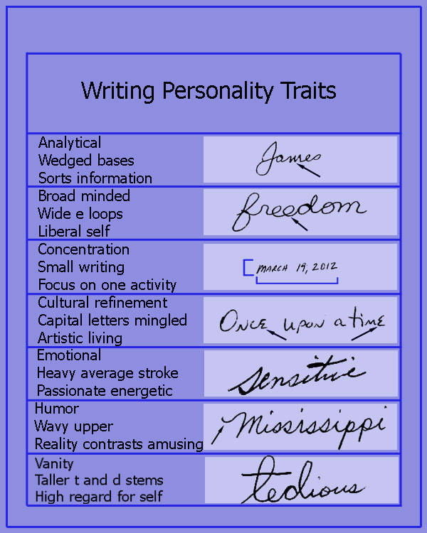 Graphology Expert Analyses the Handwriting of Serial Killers